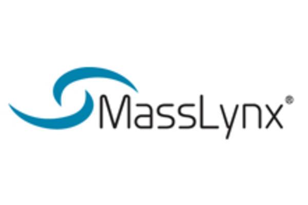 Logo for MassLynx